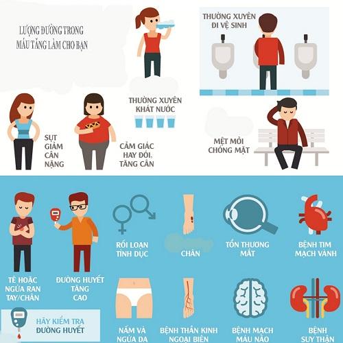 Người bệnh không nên chủ quan trước những biểu hiện bất thường của cơ thể